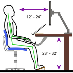 Ergonomic Workstation Design